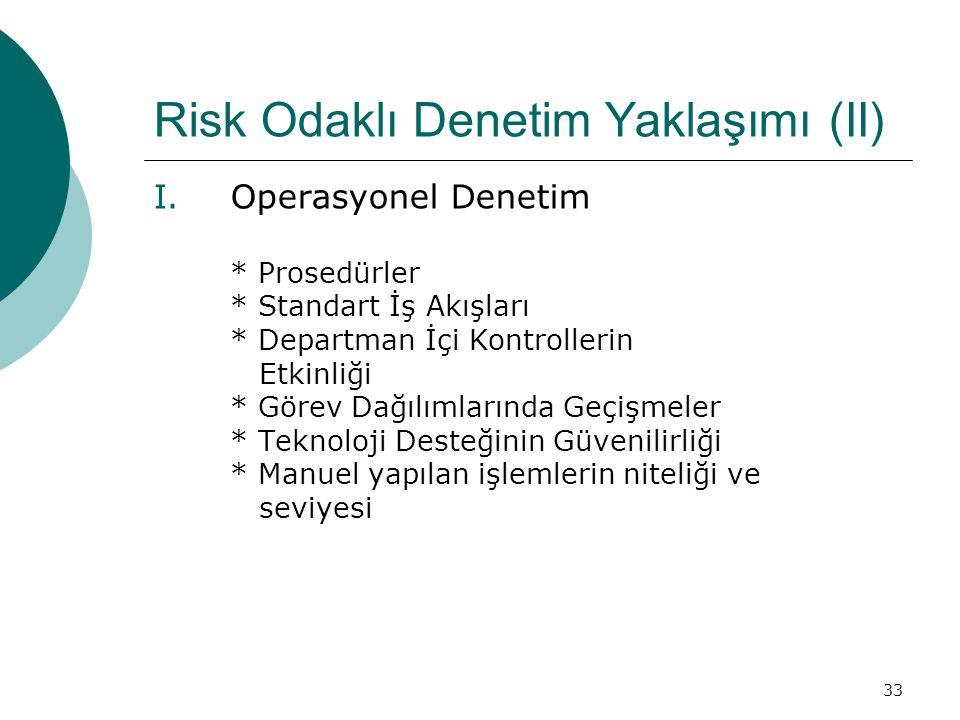 Risk Odaklı Denetim Yaklaşımı (II)