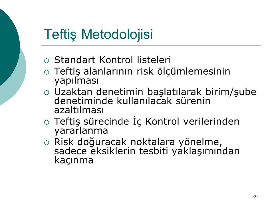 Teftiş Metodolojisi Standart Kontrol listeleri
