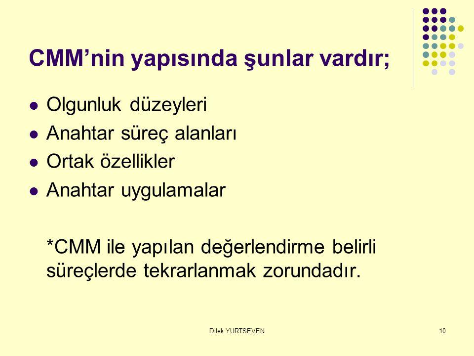 CMM'nin yapısında şunlar vardır;