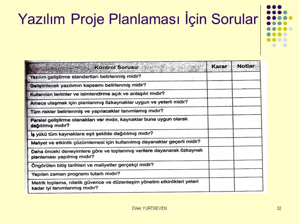 Yazılım Proje Planlaması İçin Sorular