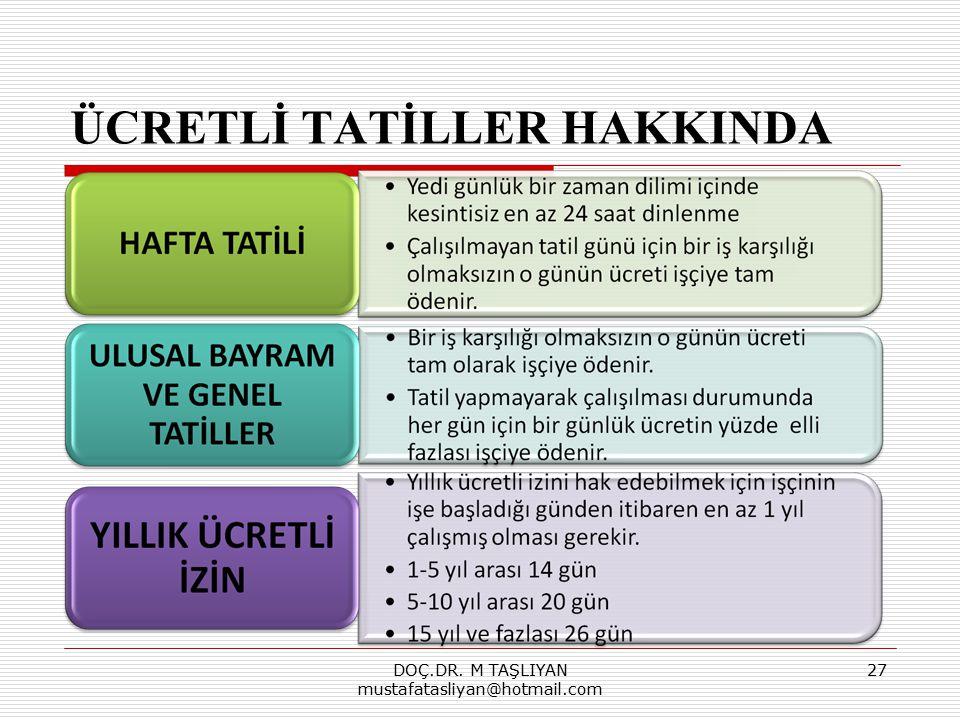 ÜCRETLİ TATİLLER HAKKINDA