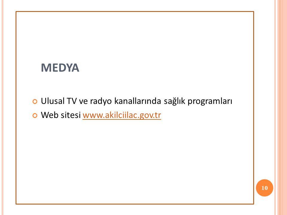 MEDYA Ulusal TV ve radyo kanallarında sağlık programları