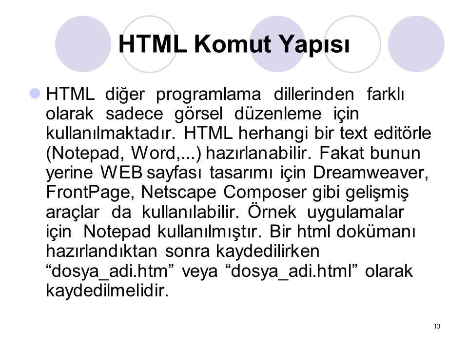 HTML Komut Yapısı