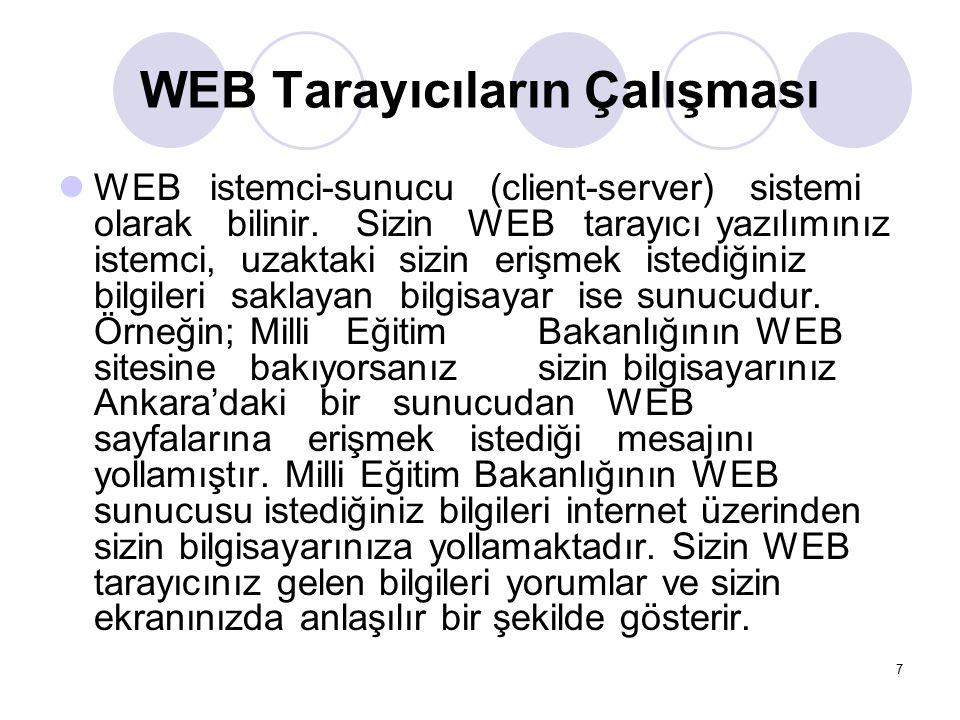 WEB Tarayıcıların Çalışması