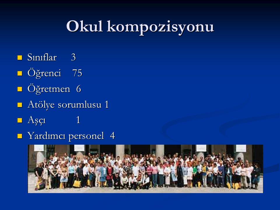 Okul kompozisyonu Sınıflar 3 Öğrenci 75 Öğretmen 6 Atölye sorumlusu 1