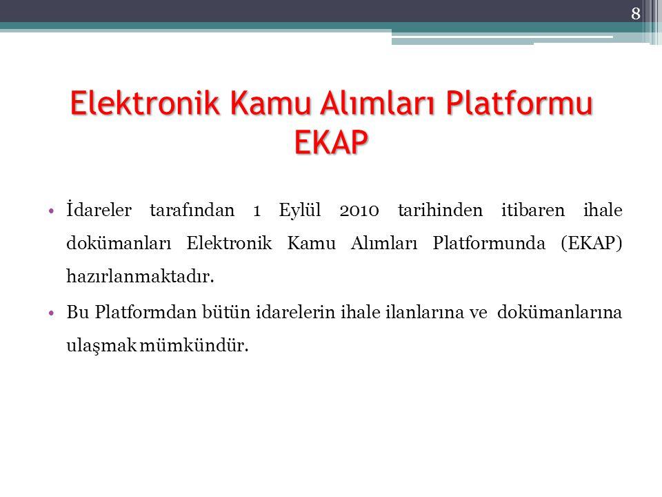 Elektronik Kamu Alımları Platformu EKAP