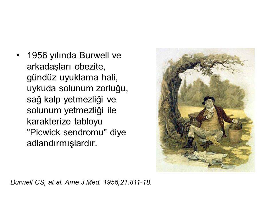 1956 yılında Burwell ve arkadaşları obezite, gündüz uyuklama hali, uykuda solunum zorluğu, sağ kalp yetmezliği ve solunum yetmezliği ile karakterize tabloyu Picwick sendromu diye adlandırmışlardır.