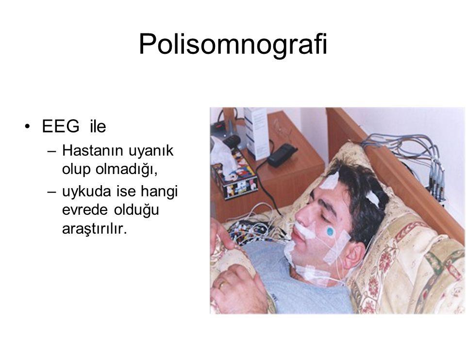 Polisomnografi EEG ile Hastanın uyanık olup olmadığı,