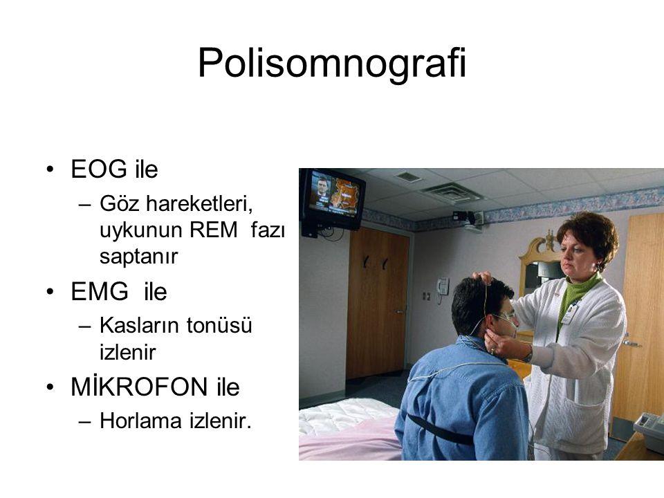 Polisomnografi EOG ile EMG ile MİKROFON ile