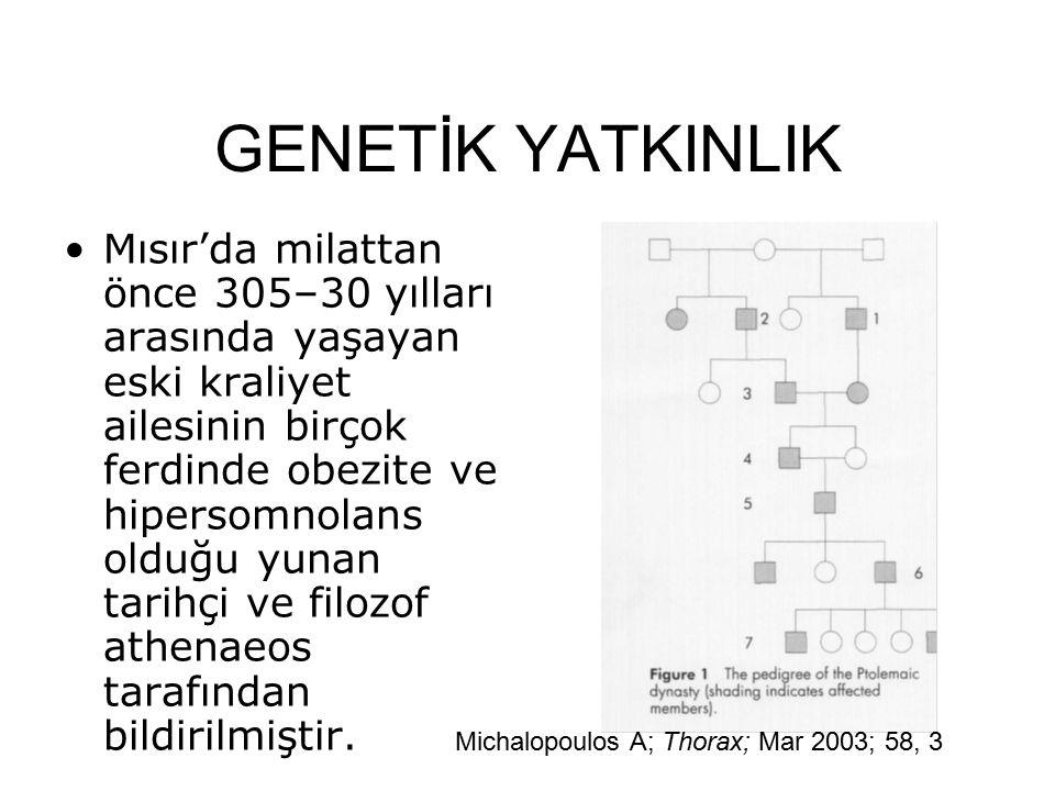 GENETİK YATKINLIK