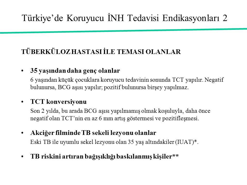 Türkiye'de Koruyucu İNH Tedavisi Endikasyonları 2