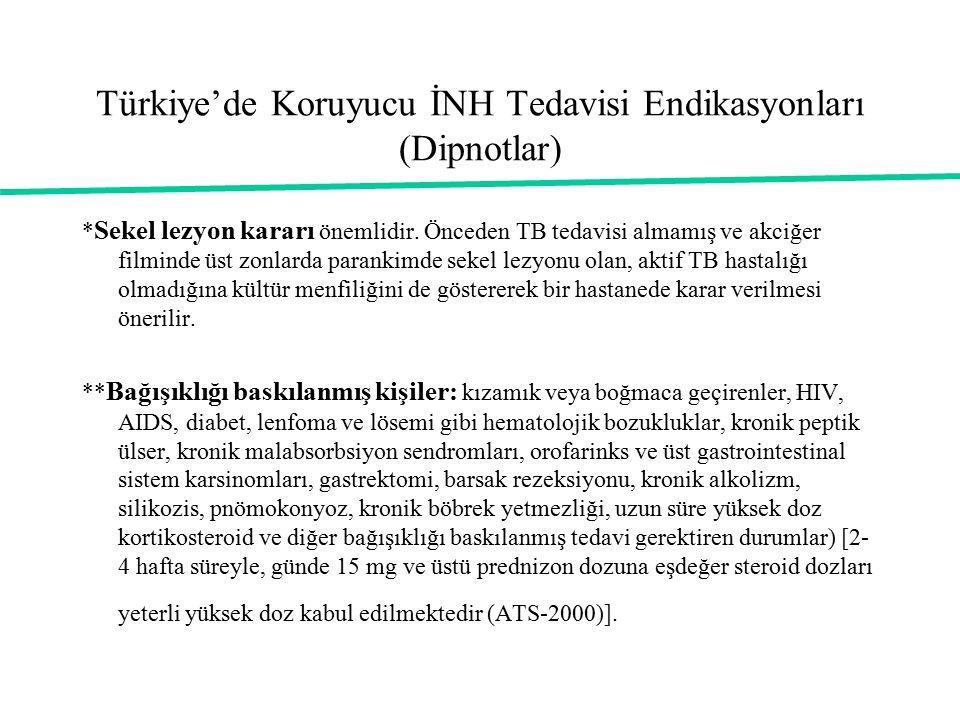 Türkiye'de Koruyucu İNH Tedavisi Endikasyonları (Dipnotlar)