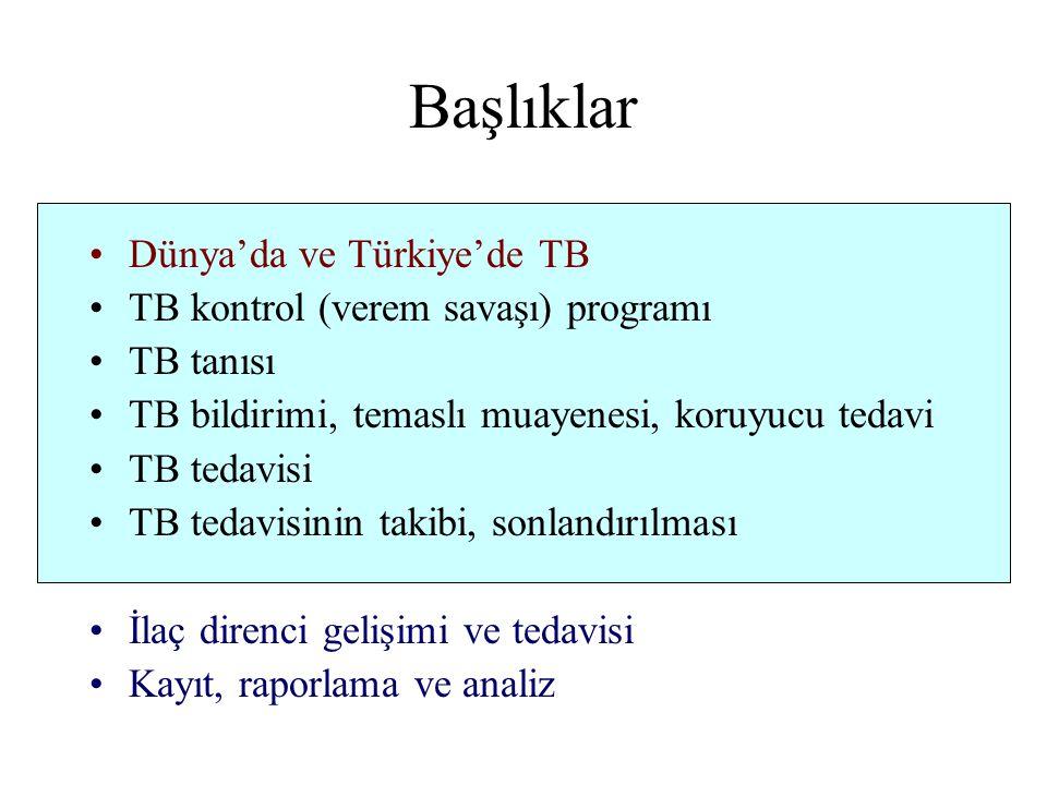 Başlıklar Dünya'da ve Türkiye'de TB TB kontrol (verem savaşı) programı