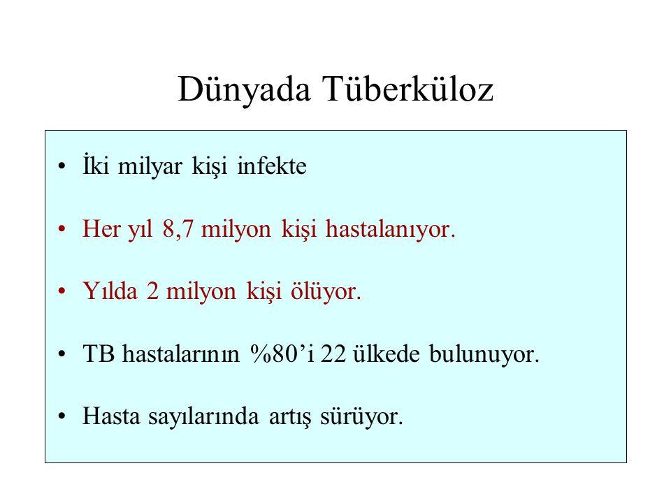 Dünyada Tüberküloz İki milyar kişi infekte