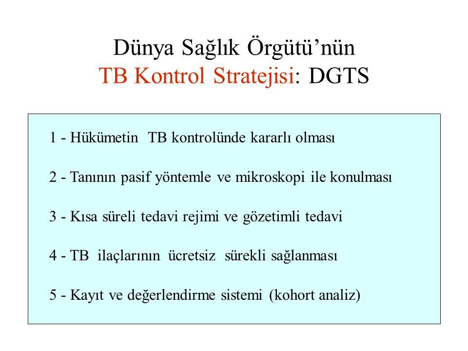 Dünya Sağlık Örgütü'nün TB Kontrol Stratejisi: DGTS