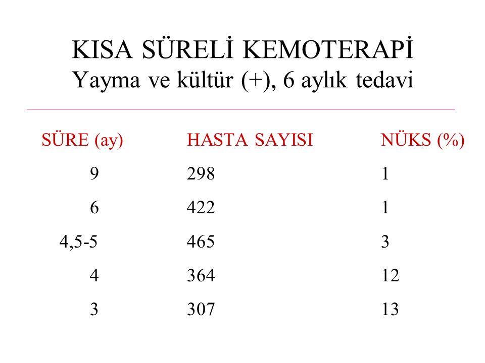 KISA SÜRELİ KEMOTERAPİ Yayma ve kültür (+), 6 aylık tedavi