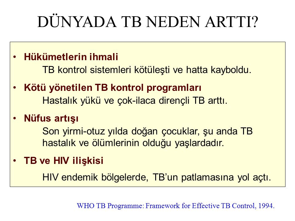 WHO TB Programme: Framework for Effective TB Control, 1994.