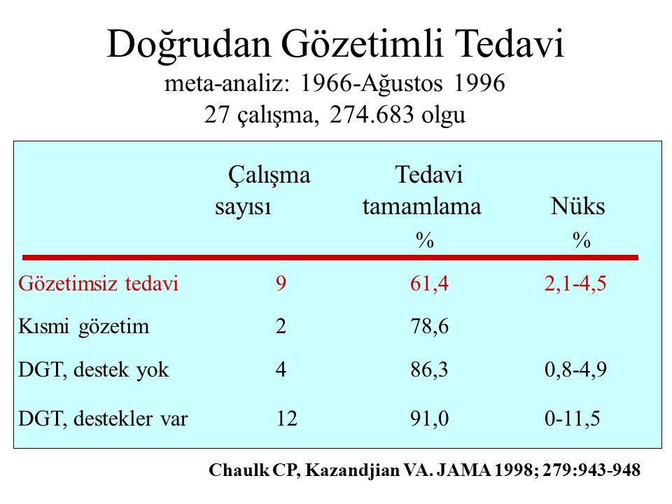 Doğrudan Gözetimli Tedavi meta-analiz: 1966-Ağustos 1996 27 çalışma, 274.683 olgu