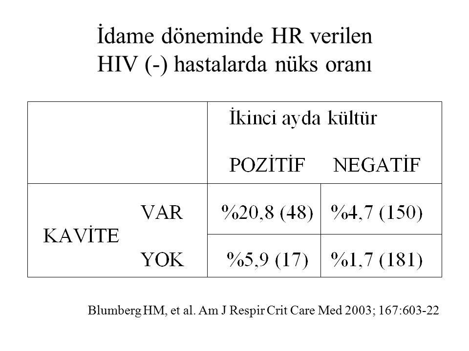 İdame döneminde HR verilen HIV (-) hastalarda nüks oranı