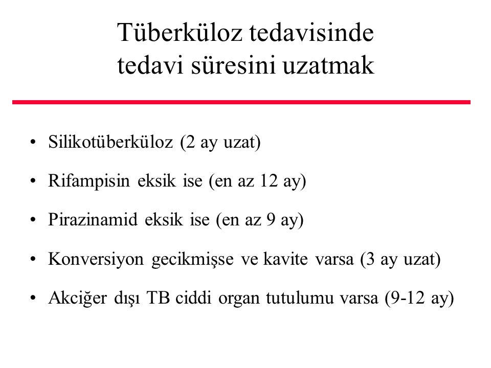 Tüberküloz tedavisinde tedavi süresini uzatmak