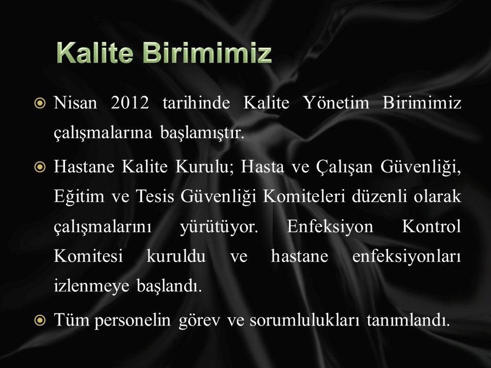Kalite Birimimiz Nisan 2012 tarihinde Kalite Yönetim Birimimiz çalışmalarına başlamıştır.