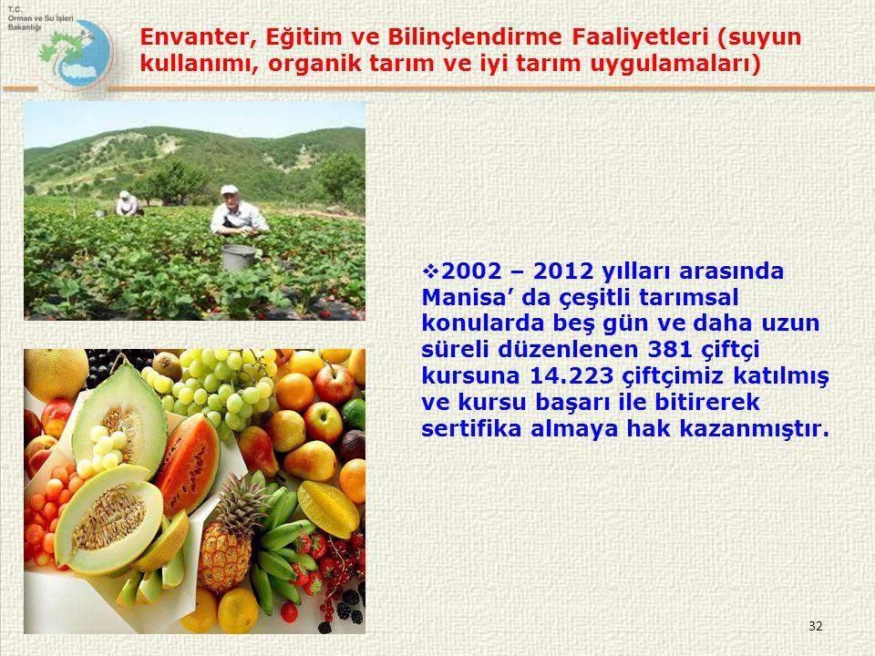 Envanter, Eğitim ve Bilinçlendirme Faaliyetleri (suyun kullanımı, organik tarım ve iyi tarım uygulamaları)