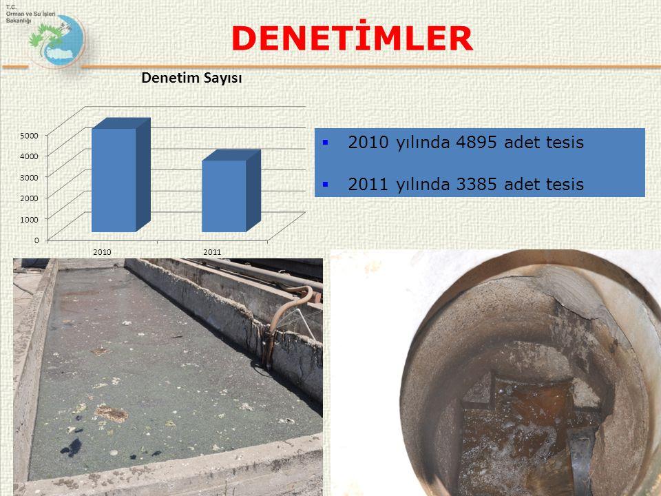 DENETİMLER 2010 yılında 4895 adet tesis 2011 yılında 3385 adet tesis