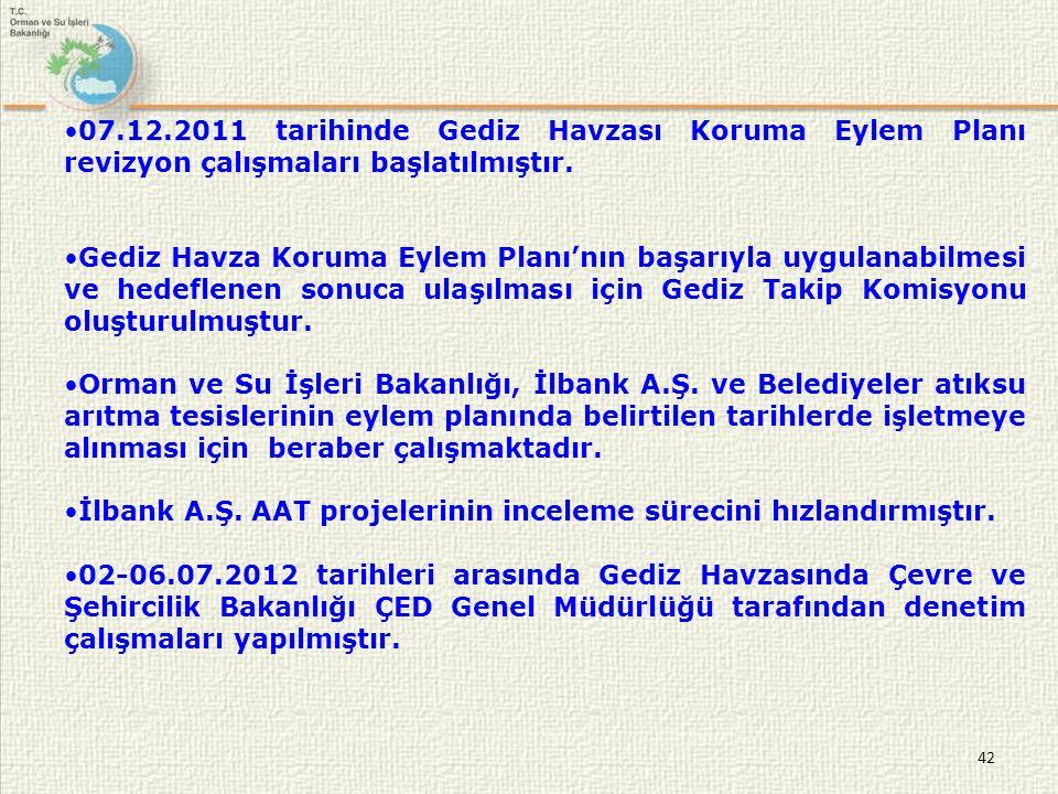 07.12.2011 tarihinde Gediz Havzası Koruma Eylem Planı revizyon çalışmaları başlatılmıştır.
