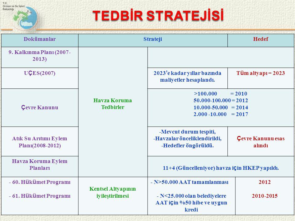 TEDBİR STRATEJİSİ Dokümanlar Strateji Hedef