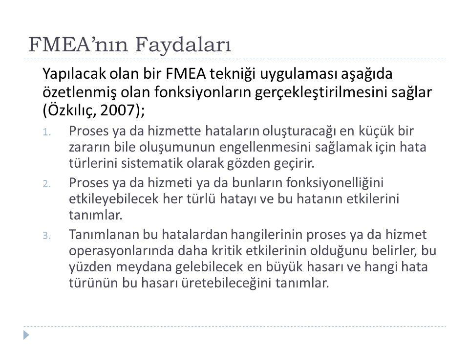 FMEA'nın Faydaları Yapılacak olan bir FMEA tekniği uygulaması aşağıda özetlenmiş olan fonksiyonların gerçekleştirilmesini sağlar (Özkılıç, 2007);