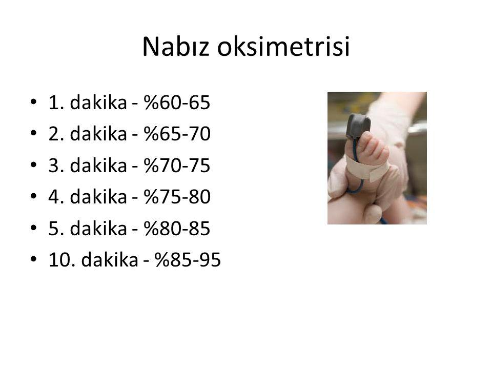 Nabız oksimetrisi 1. dakika - %60-65 2. dakika - %65-70