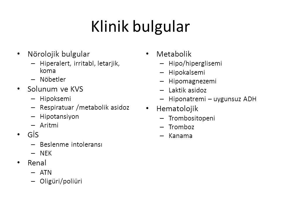 Klinik bulgular Nörolojik bulgular Solunum ve KVS GİS Renal Metabolik