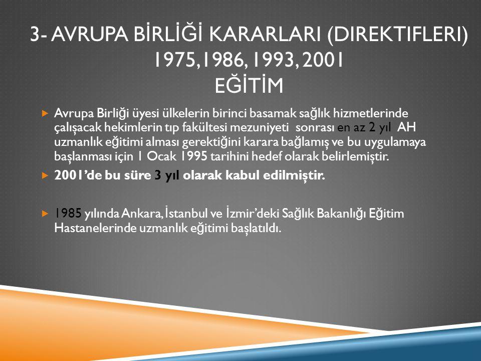 3- AVRUPA BİRLİĞİ KARARLARI (Direktifleri) 1975,1986, 1993, 2001 EĞİTİM