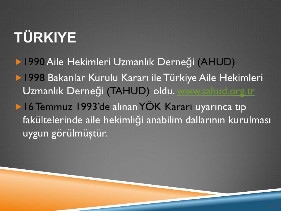 Türkiye 1990 Aile Hekimleri Uzmanlık Derneği (AHUD)