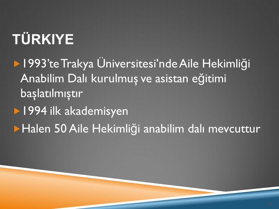Türkiye 1993'te Trakya Üniversitesi'nde Aile Hekimliği Anabilim Dalı kurulmuş ve asistan eğitimi başlatılmıştır.