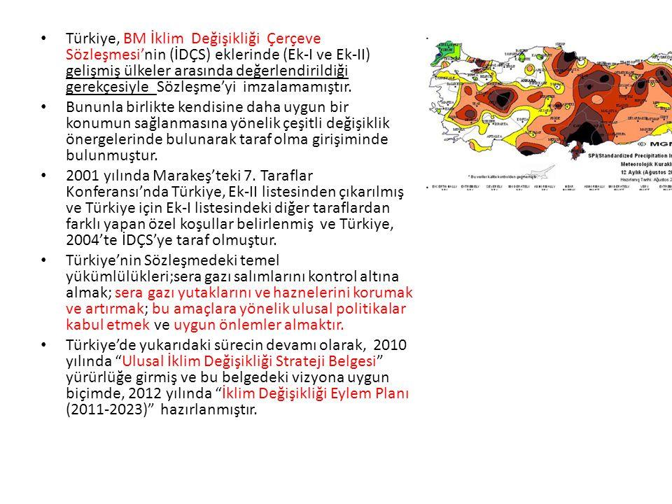 Türkiye, BM İklim Değişikliği Çerçeve Sözleşmesi'nin (İDÇS) eklerinde (Ek-I ve Ek-II) gelişmiş ülkeler arasında değerlendirildiği gerekçesiyle Sözleşme'yi imzalamamıştır.