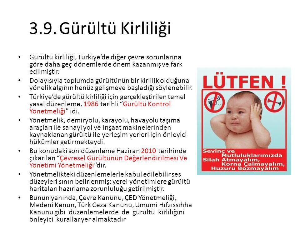 3.9. Gürültü Kirliliği Gürültü kirliliği, Türkiye'de diğer çevre sorunlarına göre daha geç dönemlerde önem kazanmış ve fark edilmiştir.