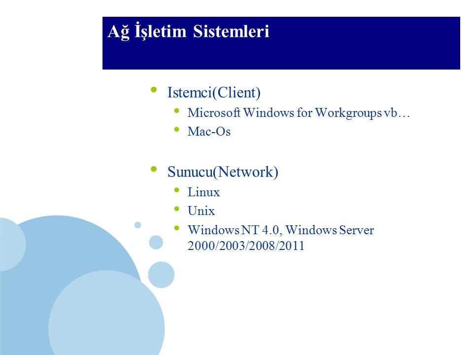 Ağ İşletim Sistemleri Istemci(Client) Sunucu(Network)