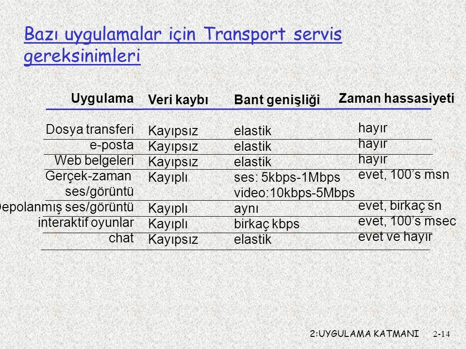 Bazı uygulamalar için Transport servis gereksinimleri