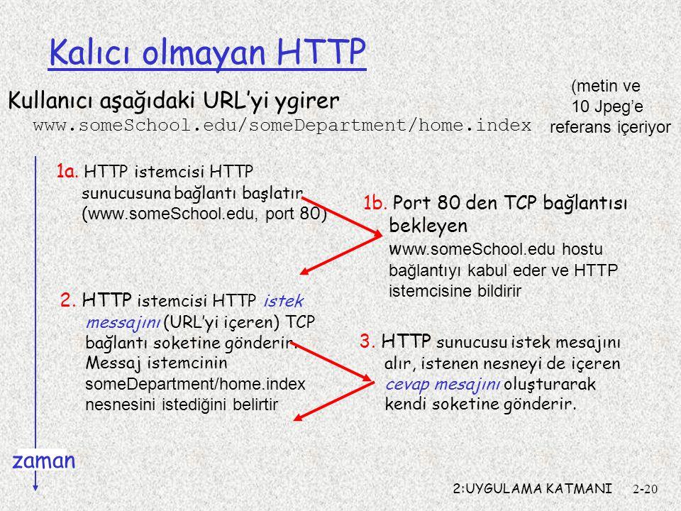 Kalıcı olmayan HTTP (metin ve. 10 Jpeg'e. referans içeriyor. Kullanıcı aşağıdaki URL'yi ygirer www.someSchool.edu/someDepartment/home.index.