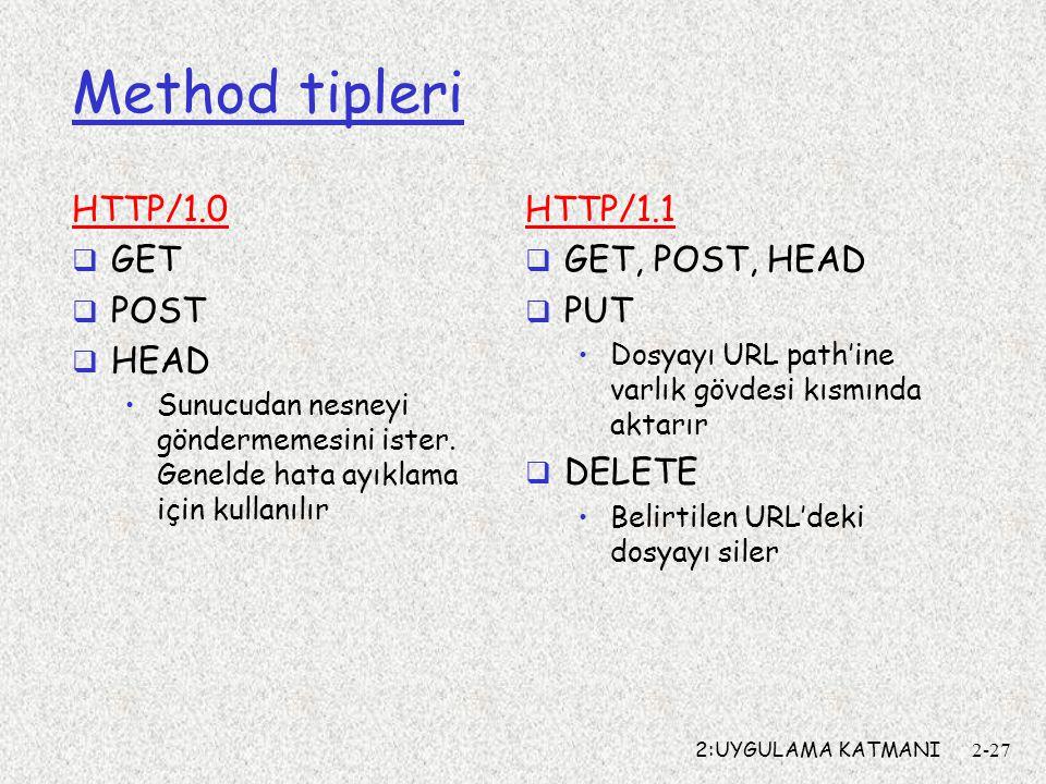 Method tipleri HTTP/1.0 GET POST HEAD HTTP/1.1 GET, POST, HEAD PUT