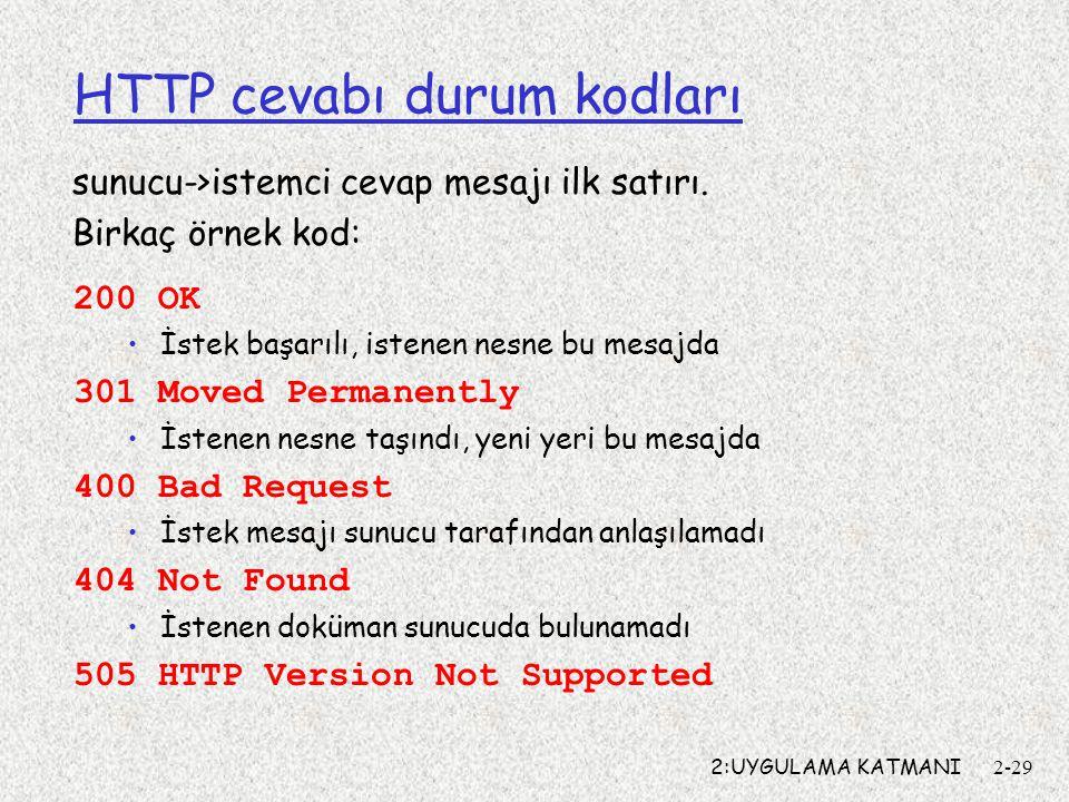 HTTP cevabı durum kodları