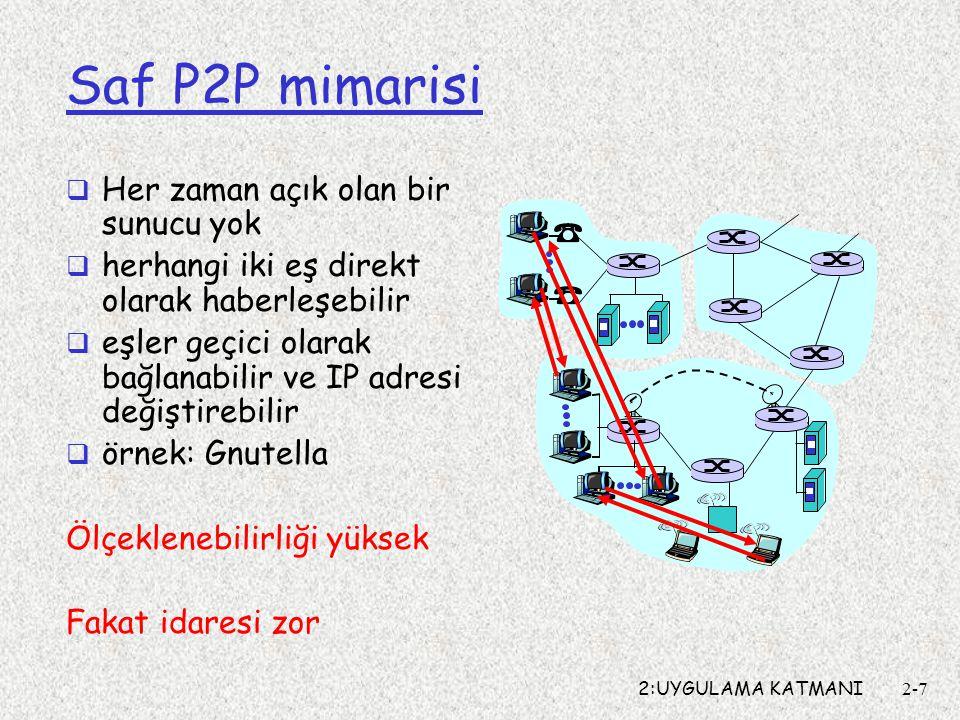 Saf P2P mimarisi Her zaman açık olan bir sunucu yok