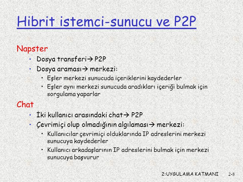 Hibrit istemci-sunucu ve P2P