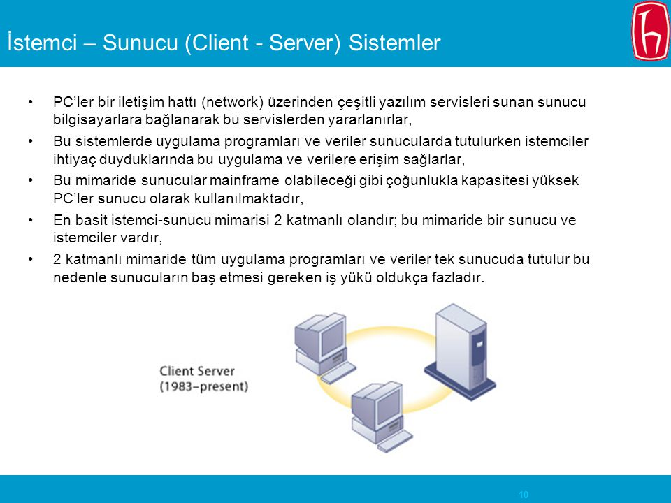 İstemci – Sunucu (Client - Server) Sistemler