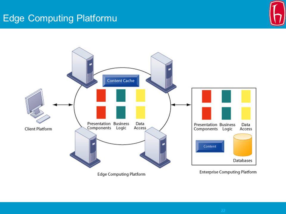 Edge Computing Platformu