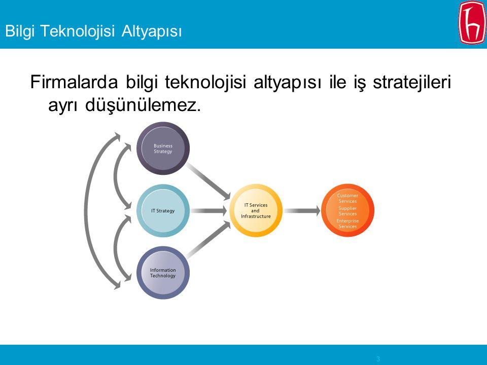 Bilgi Teknolojisi Altyapısı