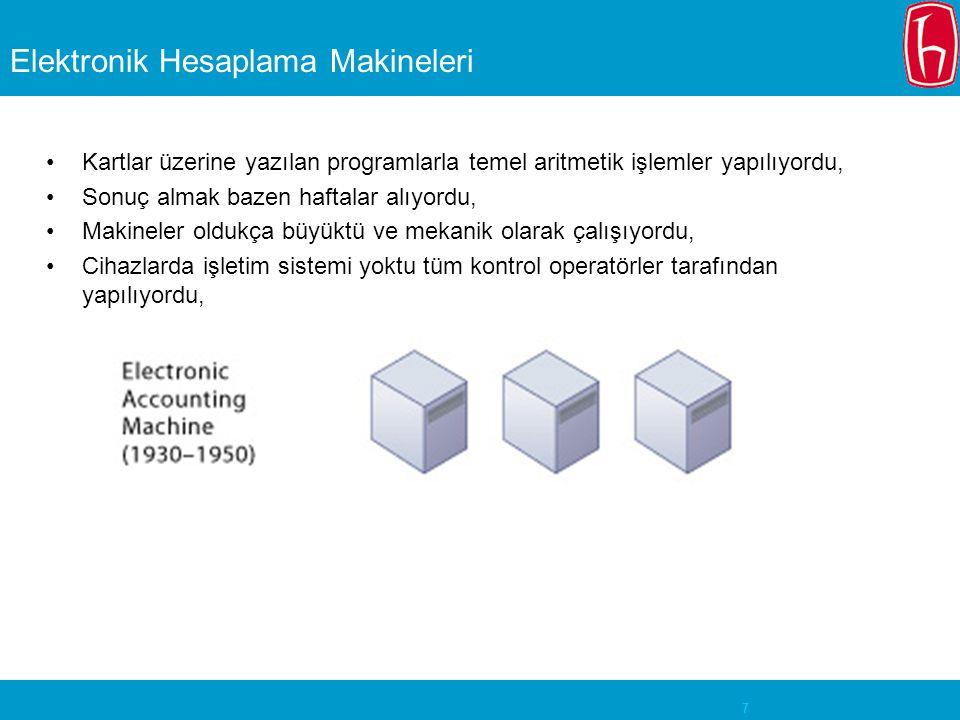 Elektronik Hesaplama Makineleri
