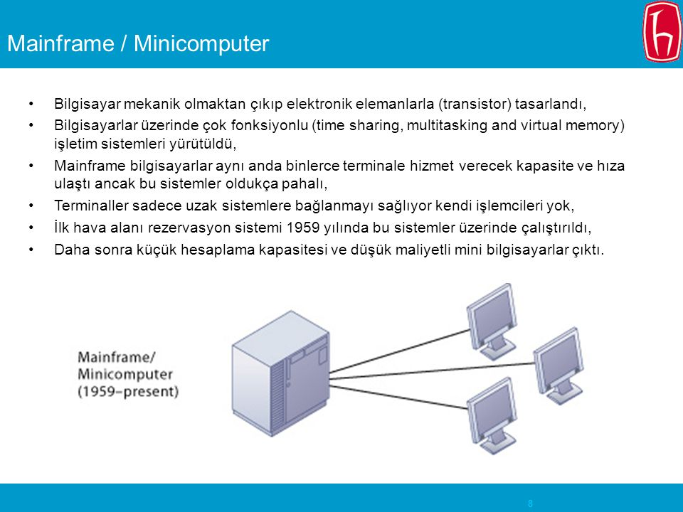 Mainframe / Minicomputer