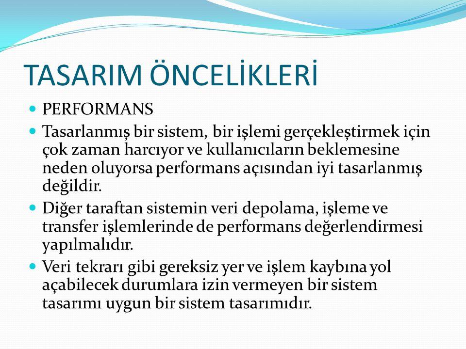 TASARIM ÖNCELİKLERİ PERFORMANS